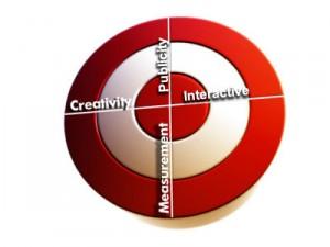 online-marketing-plan-300x225