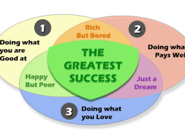 12 Ways to Succeed in Business