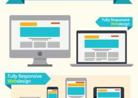 SEO: A Very Important Reason Why Your Website Needs to be Responsive